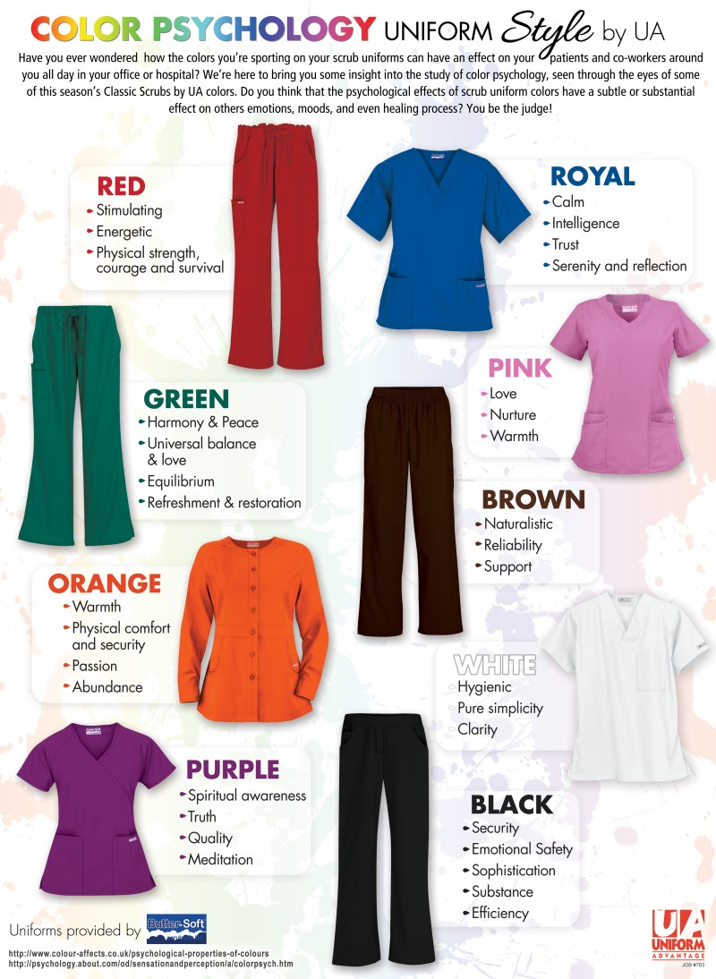 What's Your Scrub Color?