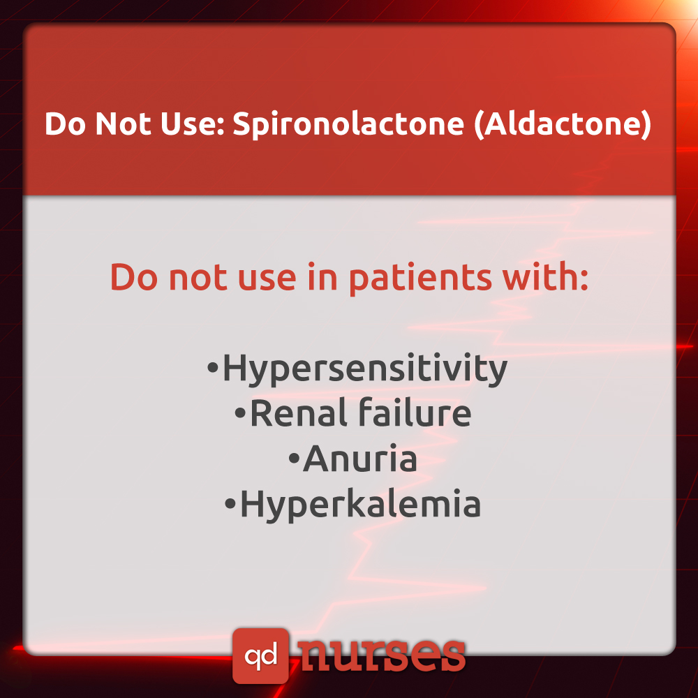 When Not to Use Spironolactone
