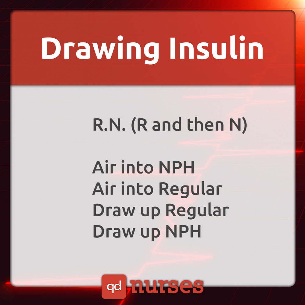 Drawing Insulin