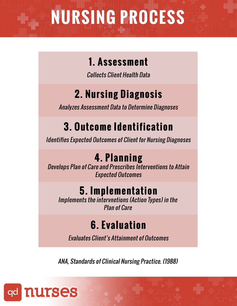 stages of developing a psychiatric treatment care plan Dr insel discusses the state of psychiatric research and development (r&d) in the public and private sectors  thomas insel: treatment development: the.